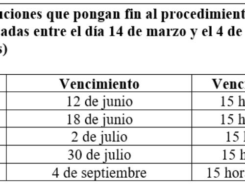 REANUDACIÓN DE LOS PLAZOS PROCESALES Y CÓMPUTO DE LOS MISMOS